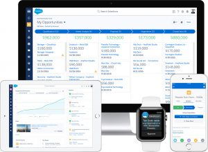 test logiciel crm salesforce sales cloud